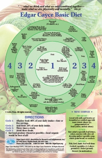 diet-wheel-magnet.jpg