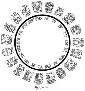 Mayan Calendar day with symbols